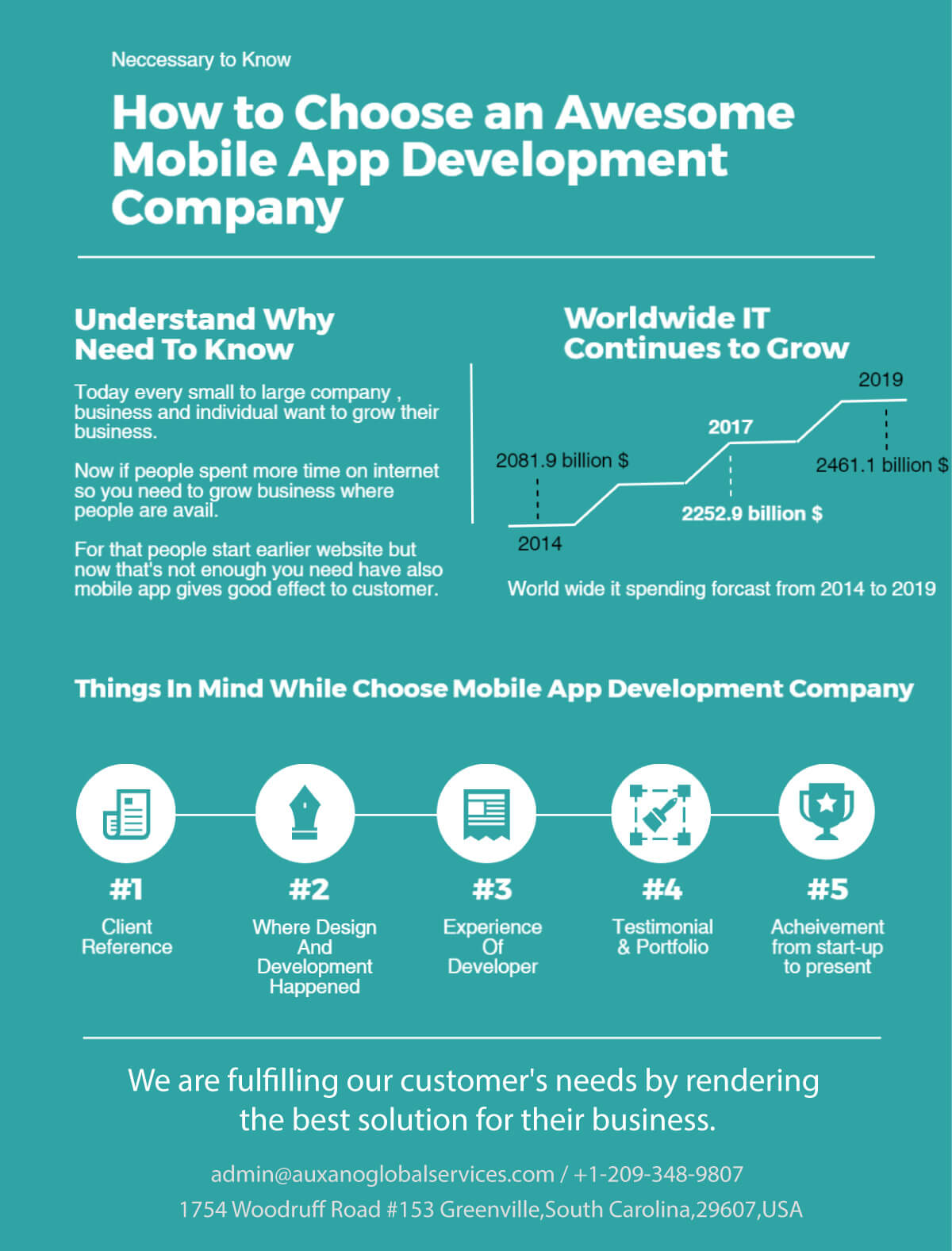 How-to-choose-an-awesome-mobile-app-development-company