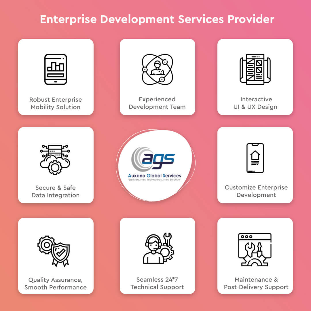 Enterprise Development Services Provider - Auxano Global Services
