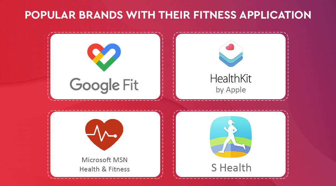 Popular brand with fitness app