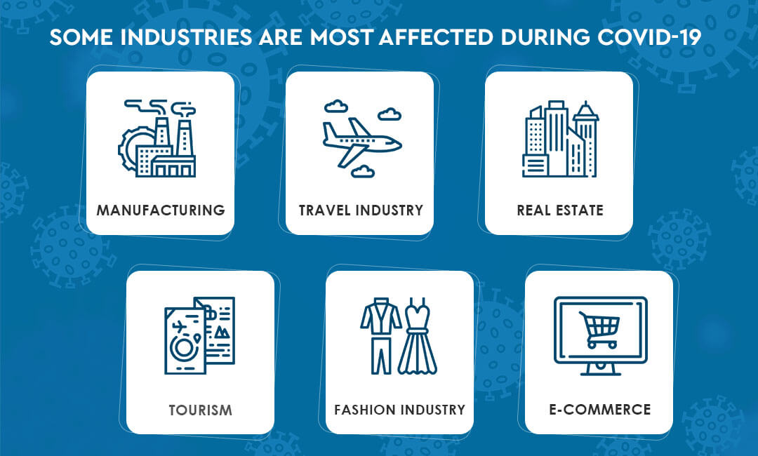 Some industries are most affected during COVID-19
