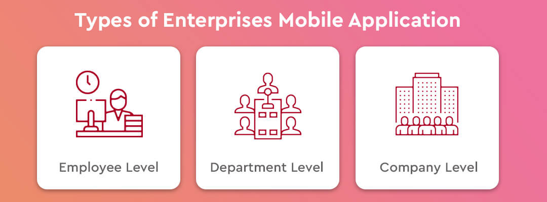 Types of Enterprises Mobile Application-auxano global services