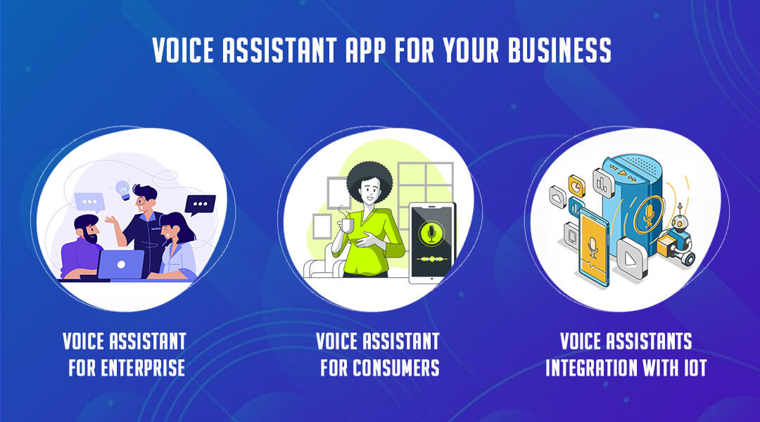 Voice Assistant App for Your Business
