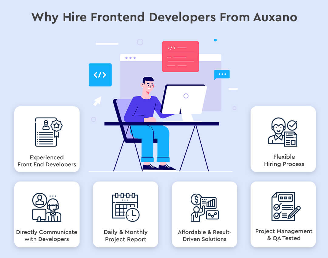 Why Hire Frontend Developers From Auxano Global Services