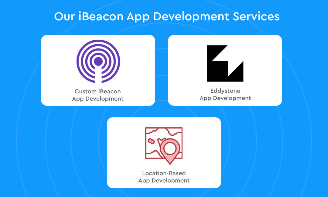 our iBeacon App Development Services