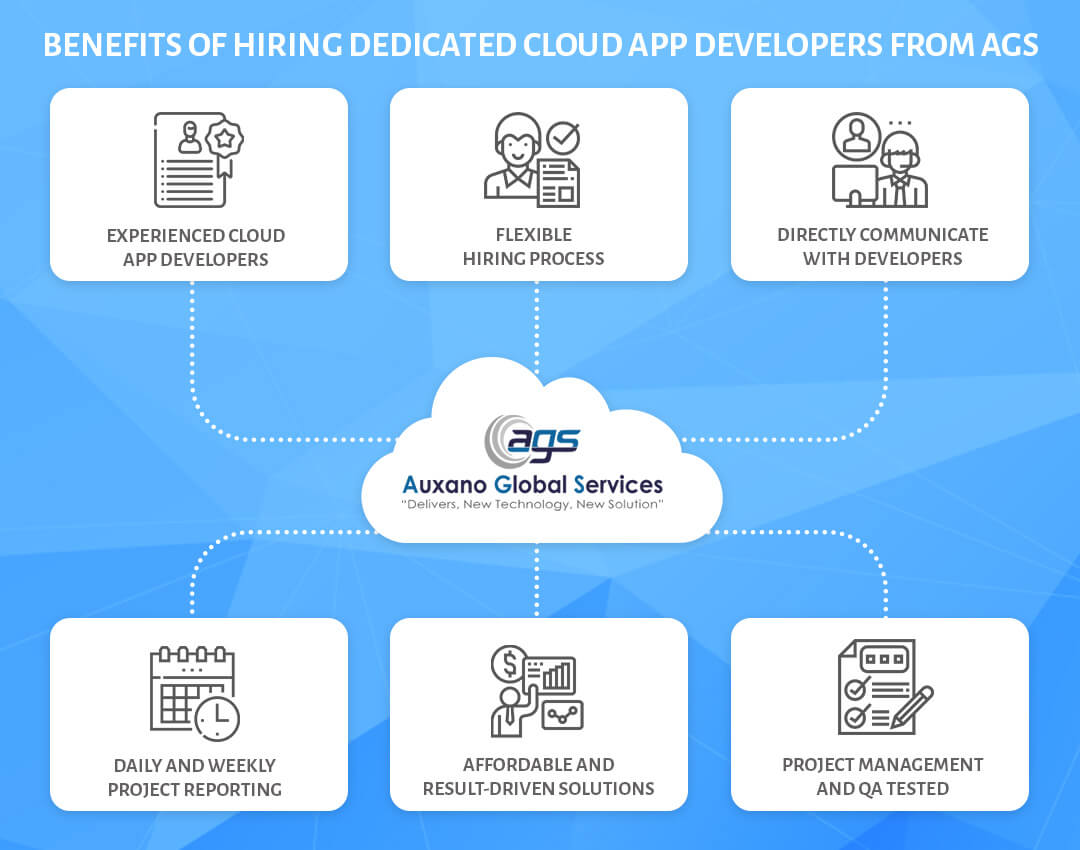 Benefits of Hiring Dedicated Cloud App Developers From AGS