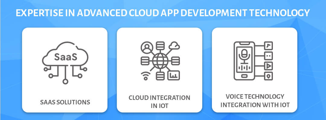 Expertise in Advanced Cloud App Development Technology