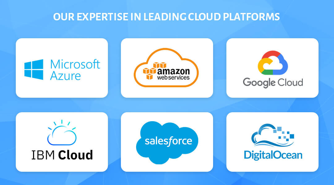 Our Expertise in Leading Cloud Platforms