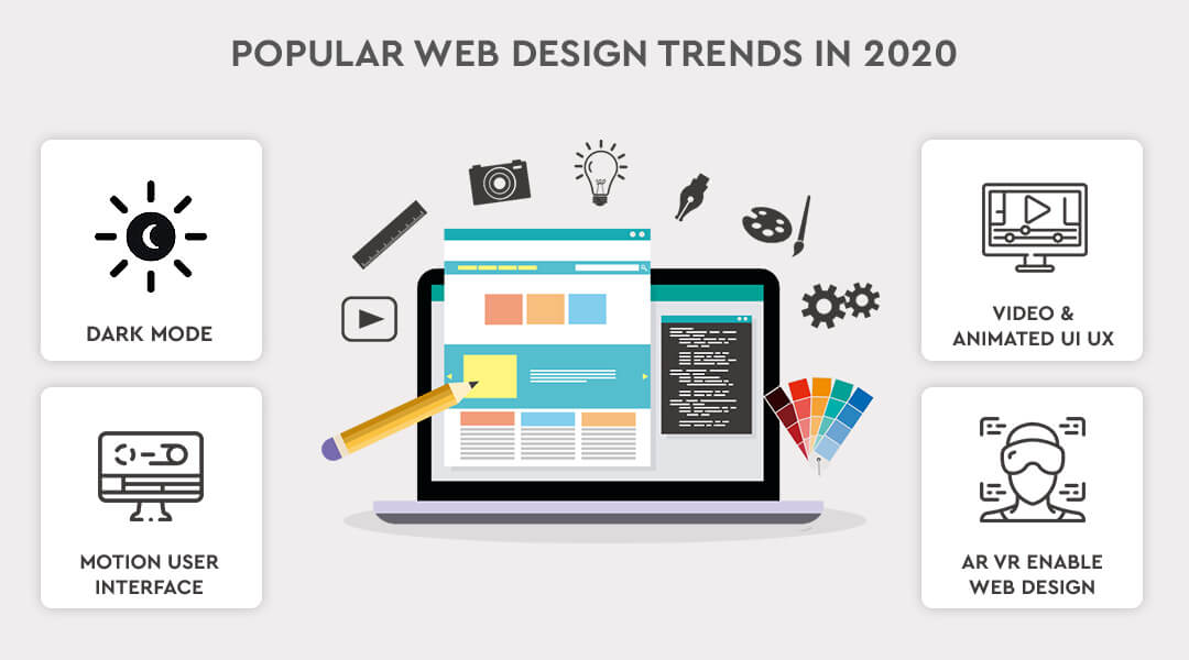 Popular web design trends in 2020