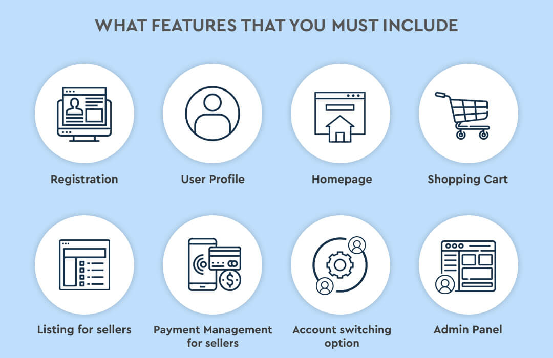 What features that you must include - Auxano Global Services