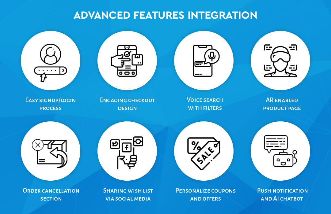 Advanced Features Integration - Auxano Global Services
