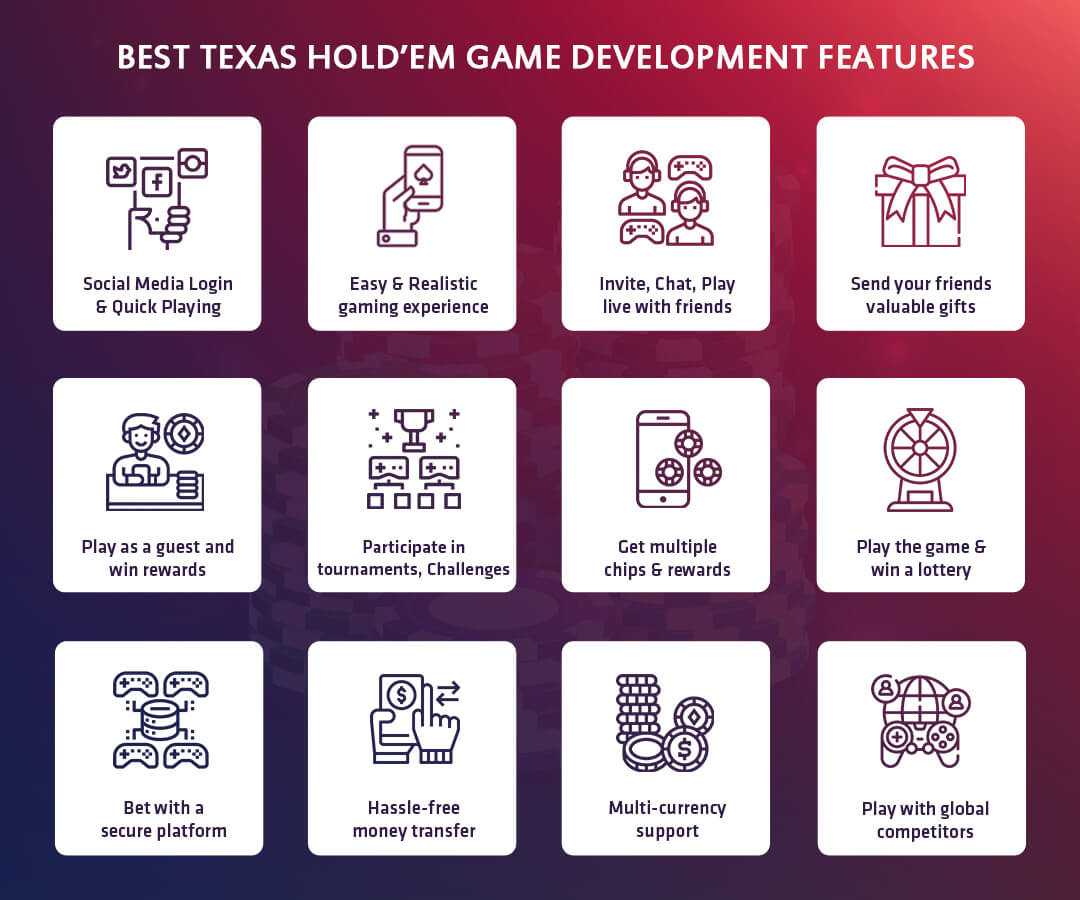 Texas Holdem Game Development Features