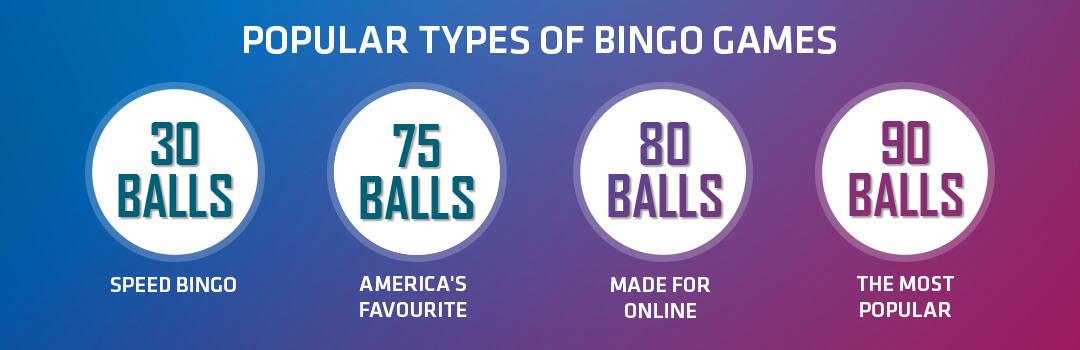 Hire Custom Bingo Game Development Company