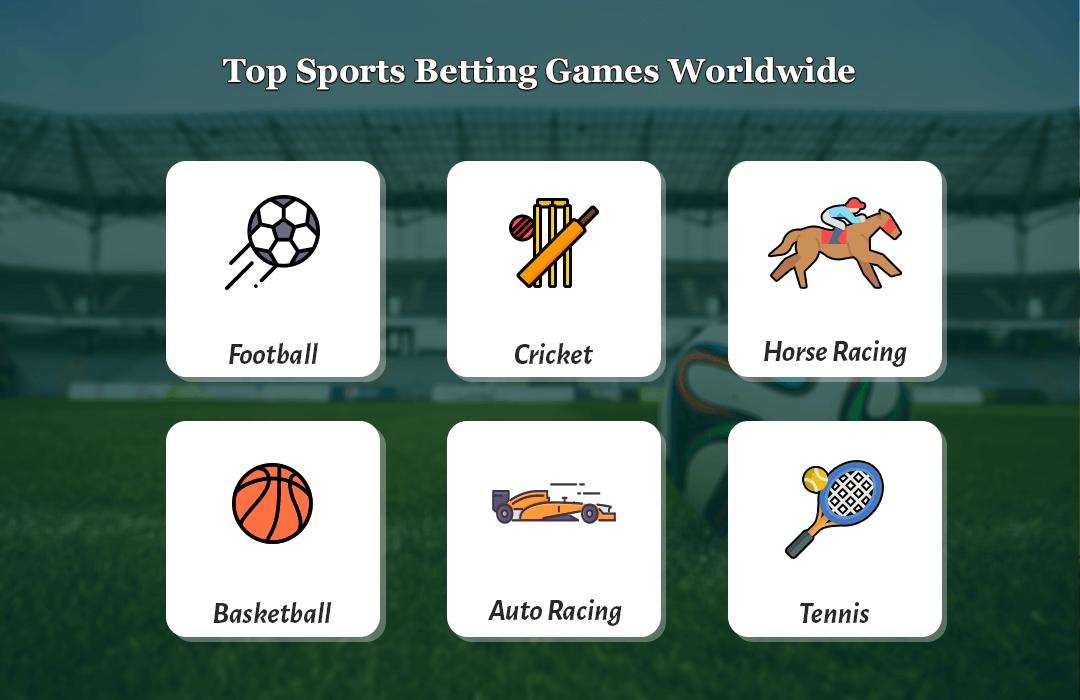 Sports Betting Clone Script Development