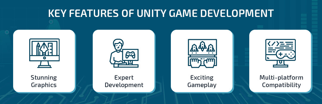 Unity game app development