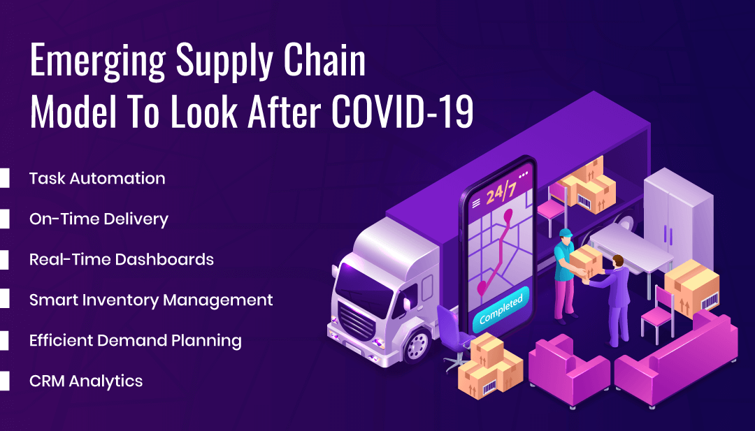 The Supply Chain Model To Adopt Post COVID-19