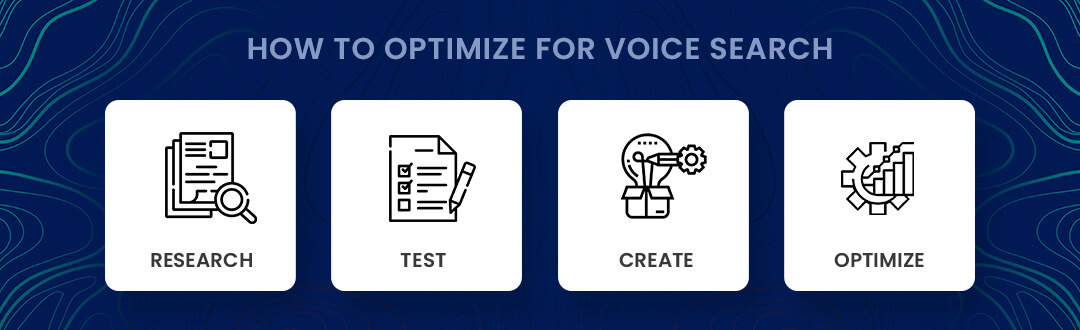 How to optimize for voice search Tool