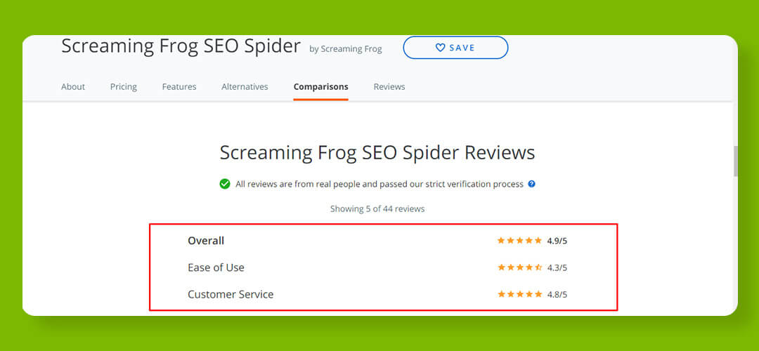 Screaming Frog Reviews & Ratings 2021 - Auxano Global Services