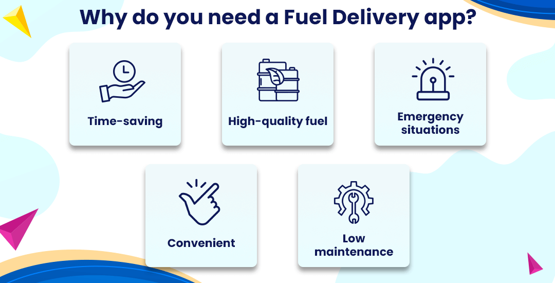 Why do you need a Fuel Delivery app?