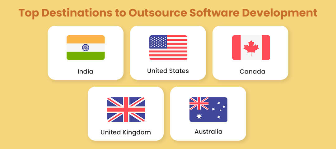 Top destinations to outsource software development